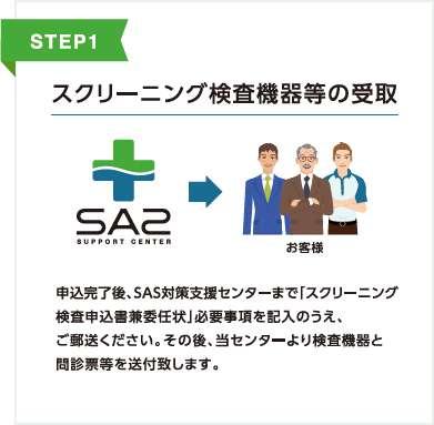 申込完了後、SAS対策支援センターまで「スクリーニング検査申込書兼委任状」必要事項を記入のうえ、ご郵送ください。その後、当センターより検査機器と問診票等を送付致します。
