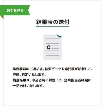 検査機器のご返却後、結果データを専門医が診断して、評価、判定いたします。検査結果は、申込者毎に封書にて、企業担当者様宛に一括送付いたします。